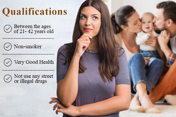 Surrogate Qualifications in Atlanta GA, Surrogate Qualifications Atlanta GA, Atlanta GA Surrogate Qualifications, Surrogate Qualifications, Surrogate, Surrogate Agency, Surrogacy